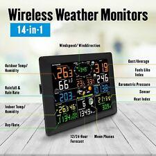Sainlogic Professional WiFi Weather Station, Internet Wireless Weather Station w