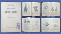 1912 RR! Imperial Russian Book HUMAN ANATOMY by Professor Lysenkov 1st Edit.