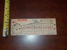 RARE TICKET PASS BUS TROLLY CHICAGO TRANSIT WESTERN 315575