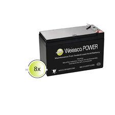 APC Smart-UPS XL 3000 RM (SU3000RMXL3U) - New Compatible Replacement Battery Kit