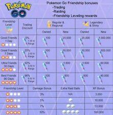 Private Trade Pokemon GO