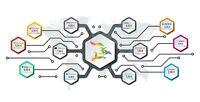 Canva, Adobe Stock, Envato Elements, Flaticon,Alexa, Semrush, Freepik ABO