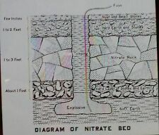 1910, Diagram of Nitrate Bed, Magic Lantern Glass Slide