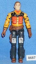 1988 TIGER FORCE SKYSTRIKER (V1) Tiger Rat G.I. Joe 3.75 inch Figure