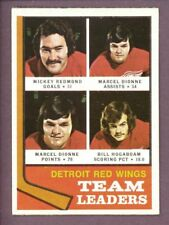 1974 75 OPC 84 RED WINGS TEAM LEADERS MARCEL DIONNE NM