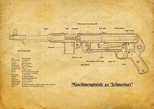"""MP40 Submachine gun WW2 Patent Print 8.3 x 11.7"""" -  Schmeisser Unframed Poster"""