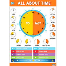 All About Time Clock Poster - Maxi Size 49 X 69 Cm 27 X 19 Inches