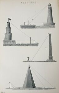 ANTIQUE PRINT DATED C1870'S ALTITUDE SCIENCE PHYSICS LIGHTHOUSE ENGRAVING ART