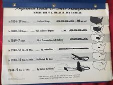 UNITED AIRLINES Photos from 1946 DC 6 DC 3 Douglas DST Boeing 247 Ford Tri-Motor