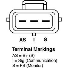 Remy 23755 Remanufactured Alternator