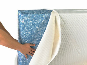 Coolmax Memory Foam Mattress Topper COVER. Zipped COVER. COVER ONLY