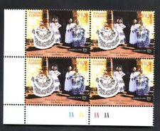 UPAEP PANAMA 1996 block of 4 MNH