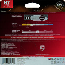 Philips H7VPB2 Headlight