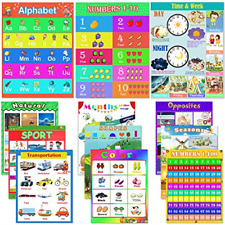 12pcs Educational Posters Shynek Preschool Learning Laminated Alphabet Line N...