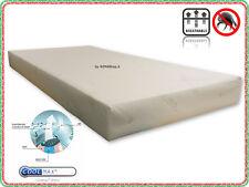Coprimaterasso Tessuto COOLMAX® Super Traspirante Antiacaro e Antibatterico