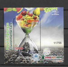 2013 MNH Indonesia  Zbl 3156