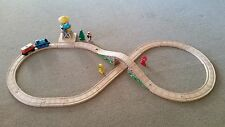 Thomas the Tank Engine and Friends Wooden Railway.  Water Tower Figure 8 Set