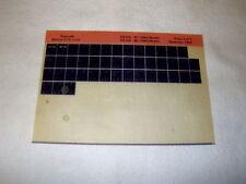 KAWASAKI KE100 KE 100 B1 (1982 MOD) B2 (1983 MOD) GEN PART CATALOGUE MICROFICHE