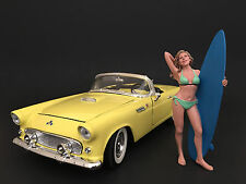 SURFER PARIS FIGURE FOR 1:24 SCALE DIECAST MODEL CARS BY AMERICAN DIORAMA 77490