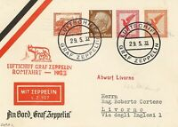 Card Zeppelin 1933 Fascism Italy Germany War Romfahrt Airmail Sieger Livorno