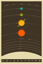 The Solar System Poster Print, 24x36
