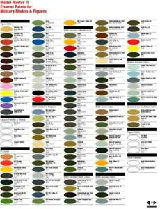 Testors Model Master Custom Enamel Paint System 1/2oz Bottle - Choice of Colors