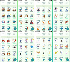 Pokemon Account Go Level 41 - 1.8 MILL Stardust - GOD-LIKE! STRONG! OP! SHINYS!