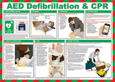 Click Medical Defibrillator AED CPR Guide UK Health and Safety A2 Size Poster