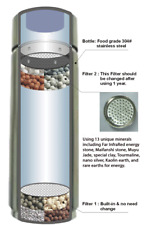 AlkaPod Portable Alkaline Water Ionizer & Filter, Stainless Steel  * SPECIAL *