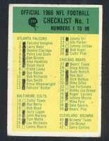 1966 Philadelphia #197 Checklist 1 GVG 66999