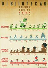 Cultura Popular Libraries, 1937, Spanish Civil War Propaganda Poster