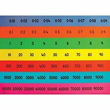 Child / Pupil Desktop Laminated Card PLACE VALUE - Learn About Place Value
