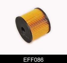 Comline filtre carburant EFF086 coupe peugeot 206 2.0 hdi 1999-2016 oe partie qualité