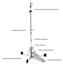 Ludwig Atlas Classic LAC16HH Hi Hat Stand - NEW
