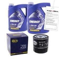 Inspektionskit MANNOL Energy 5W-30 für Kia Sorento I 2.5 Crdi