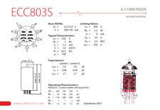 (2) JJ Tesla ECC803S ECC803 12AX7 12AX7A Vacuum Tubes