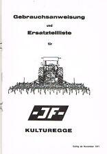 JF Kulturegge, org. BA / ETL 1971