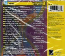 Then 1978 - 1979 The Sound Track of Your Life
