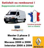 Boitier antidémarrage Supprime l'anti-demarrage des Renault Master 2 / Mascott