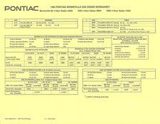 1992 Pontiac Bonneville SE SSE SSEi New Car Dealer Order Worksheet