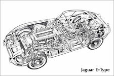 "Jaguar E-Type Cutaway Drawing Art Print Poster 24"" x 16"""