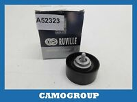 Bearing Belt Service Tensioner Pulley V-Ribbed Belt For FIAT Punto 188