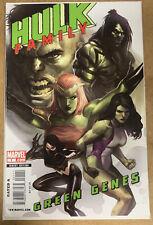 2008 Hulk Family #1 Green Genes Marvel High Grade Bagged & Boarded