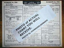 1969 dodge coronet wiring diagram, 1968 pontiac gto wiring diagram, 1966  plymouth satellite parts