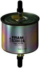 Fuel Filter Defense G3802A