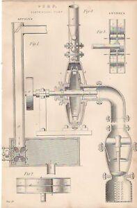 1868 PRINT CENTRIFUGAL PUMP APPOLD'S GWYNNE'S ETC