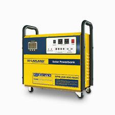 Pure Sine Wave 600W 120V AC Inverter + Solar Charge Controller USB 12V DC Panel