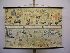 Schulwandbild Geschichte Geschichtsfries ab Napoleon-1950 121x81cm vintage ~1957