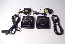 ActionTec MyWirelessTV2 MWTV2KIT01 Wireless HD Video Kit