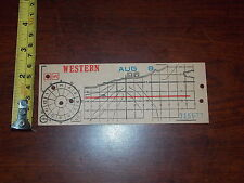 RARE TICKET PASS BUS TROLLY CHICAGO TRANSIT WESTERN 315577